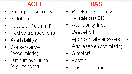 ACID_BASE.png