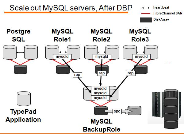 Cocolog_data_backup.png