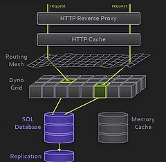 HeroKu Database.jpg
