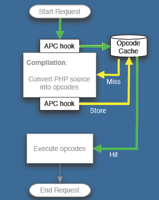 PHP_APC.png
