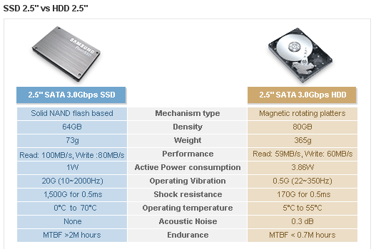 SSD vs. HDD.png