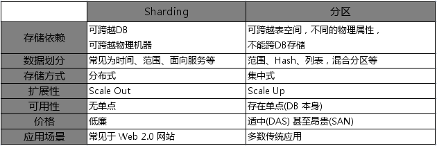 Sharding.png