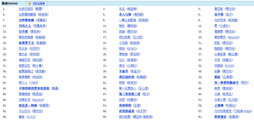baidu_mp3_top500.png